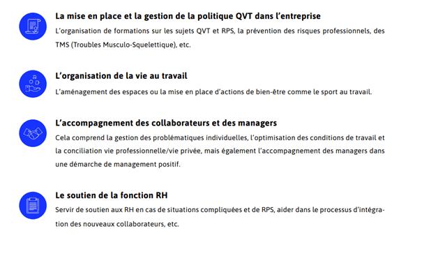 Le responsable QVT peut être amené à travailler sur 4 axes